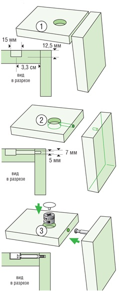 Как собрать своими руками мебель
